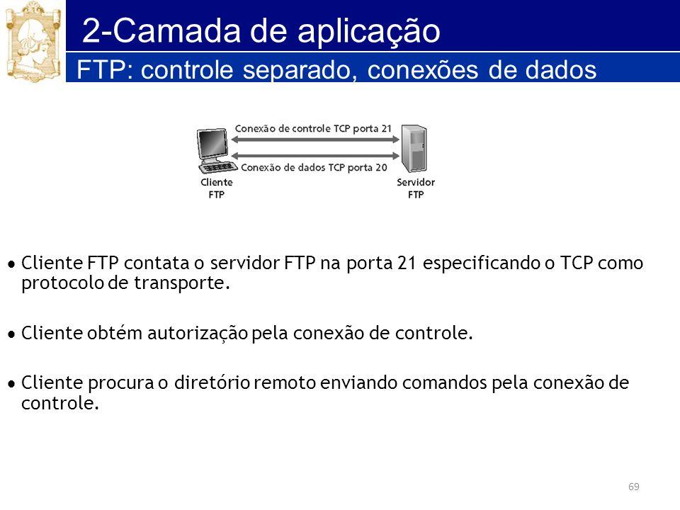 69 2-Camada de aplicação FTP: controle separado, conexões de dados Cliente FTP contata o servidor FTP na porta 21 especificando o TCP como protocolo d
