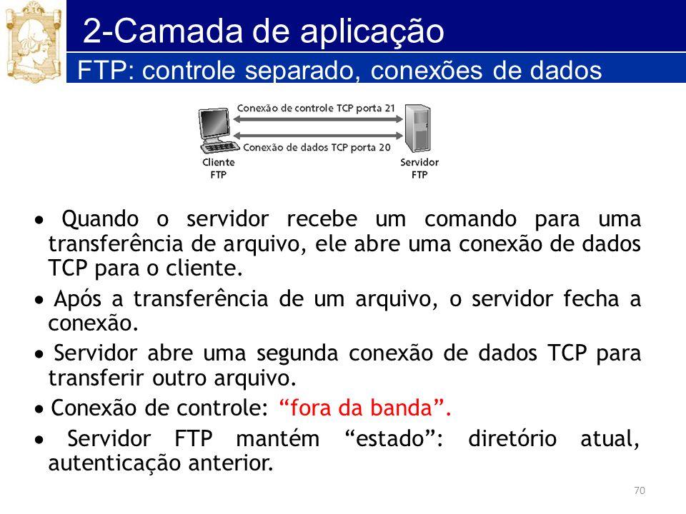 70 2-Camada de aplicação Quando o servidor recebe um comando para uma transferência de arquivo, ele abre uma conexão de dados TCP para o cliente. Após