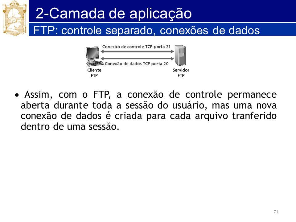 71 2-Camada de aplicação Assim, com o FTP, a conexão de controle permanece aberta durante toda a sessão do usuário, mas uma nova conexão de dados é cr