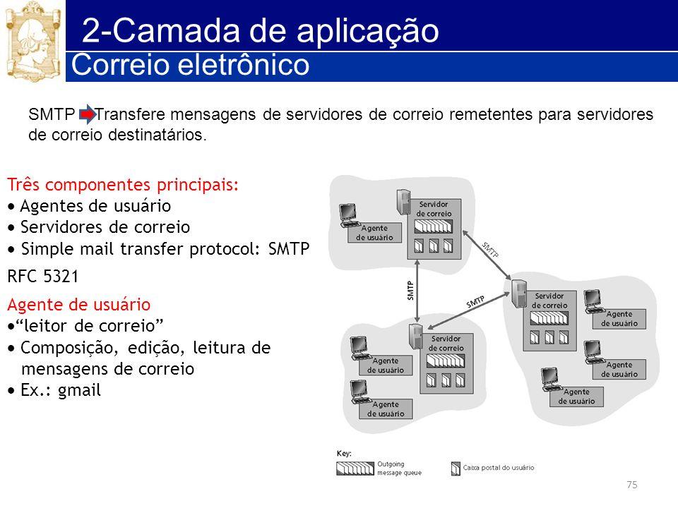75 2-Camada de aplicação Correio eletrônico Três componentes principais: Agentes de usuário Servidores de correio Simple mail transfer protocol: SMTP