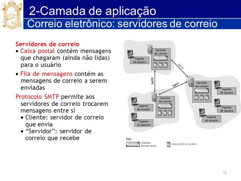 76 2-Camada de aplicação Correio eletrônico: servidores de correio Servidores de correio Caixa postal contém mensagens que chegaram (ainda não lidas)