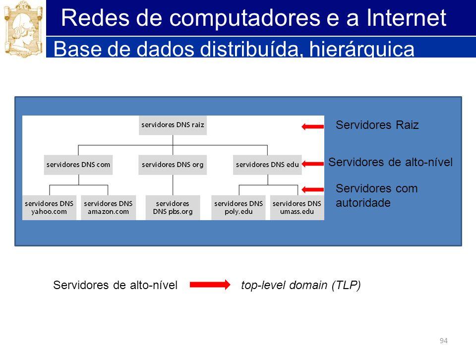 94 Redes de computadores e a Internet Base de dados distribuída, hierárquica Servidores de alto-nível Servidores com autoridade Servidores Raiz Servid