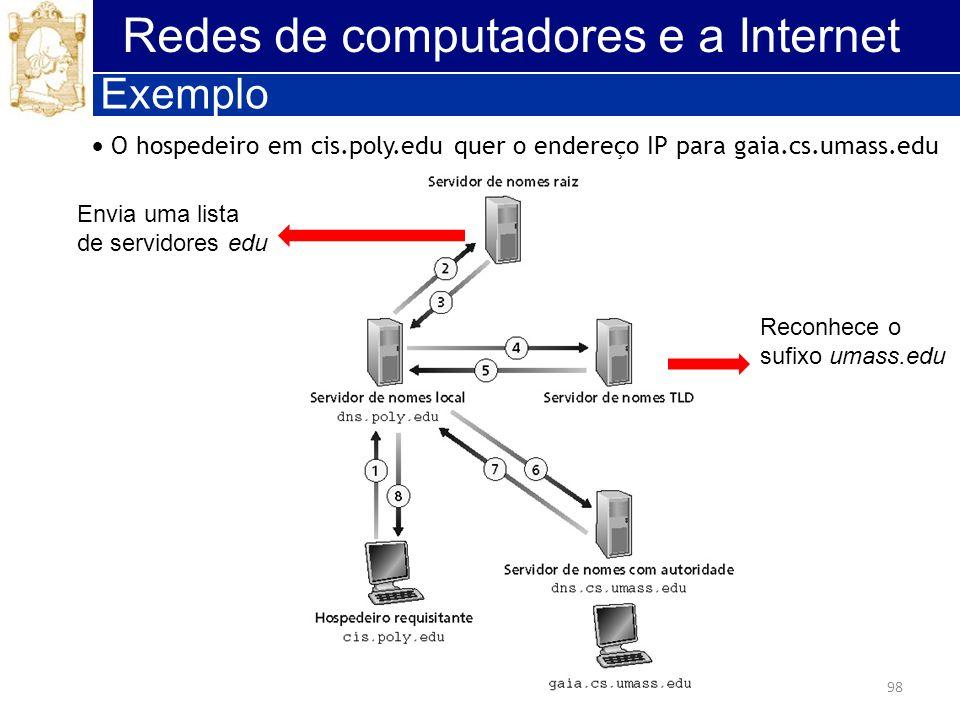 98 Redes de computadores e a Internet O hospedeiro em cis.poly.edu quer o endereço IP para gaia.cs.umass.edu Exemplo Envia uma lista de servidores edu