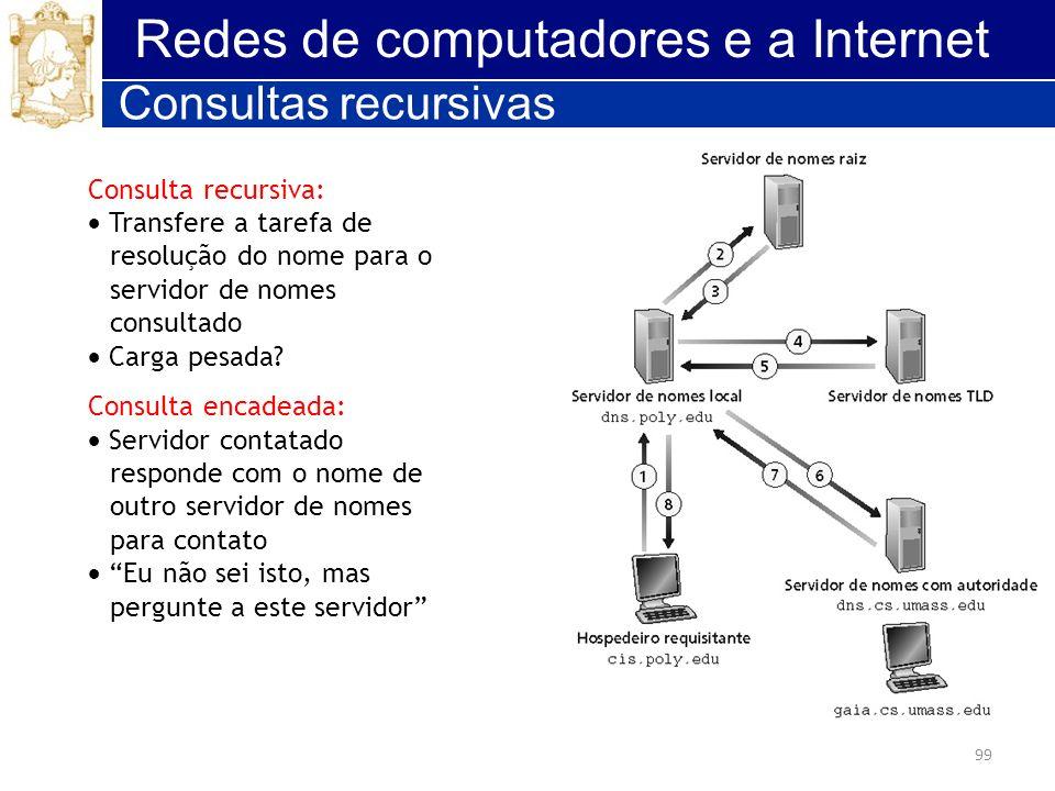 99 Redes de computadores e a Internet Consultas recursivas Consulta recursiva: Transfere a tarefa de resolução do nome para o servidor de nomes consul
