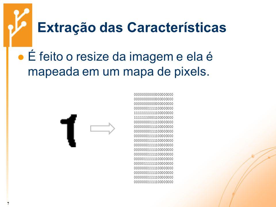 Extração das Características É feito o resize da imagem e ela é mapeada em um mapa de pixels. 7 00000000000000000000 00000001111100000000 111111111111