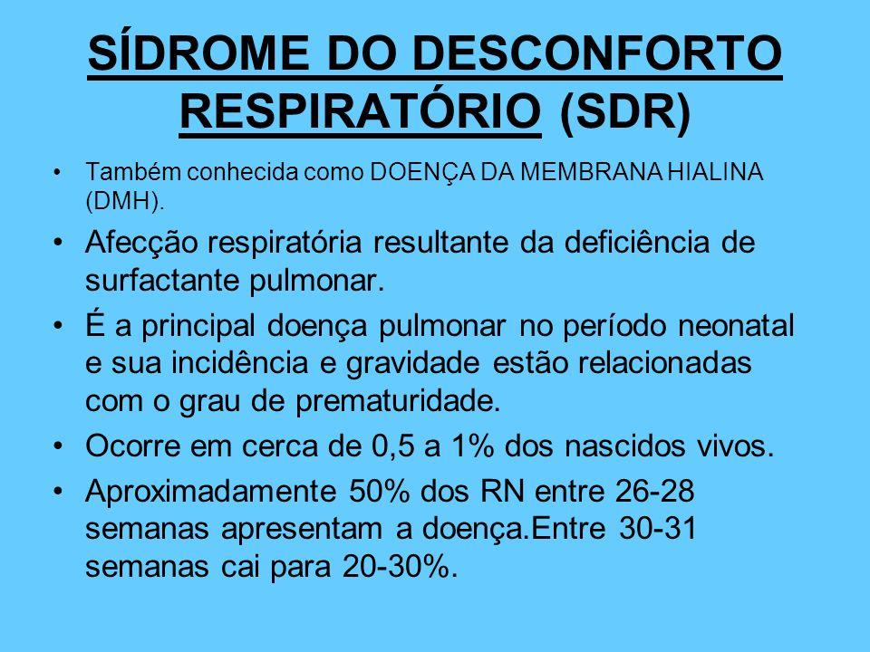SÍDROME DO DESCONFORTO RESPIRATÓRIO (SDR) Também conhecida como DOENÇA DA MEMBRANA HIALINA (DMH). Afecção respiratória resultante da deficiência de su