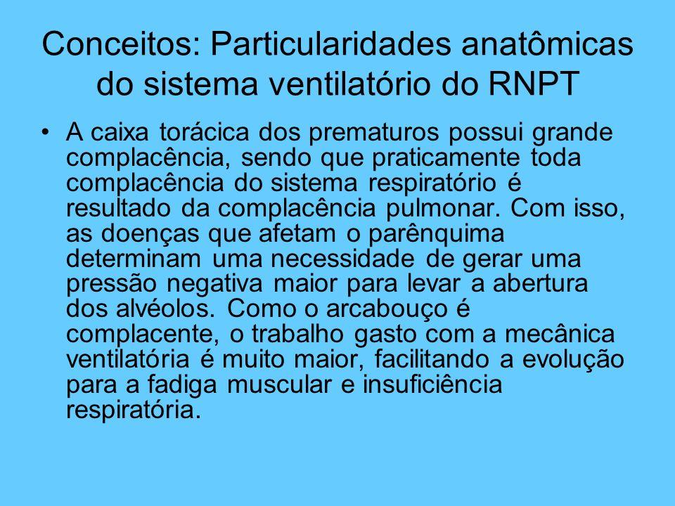 Conceitos: Particularidades anatômicas do sistema ventilatório do RNPT A caixa torácica dos prematuros possui grande complacência, sendo que praticame