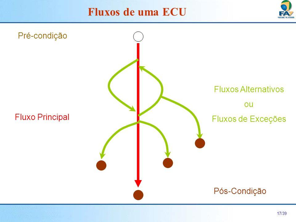 18/39 Caso de Uso: Manter Cliente Cenários de Incluir Cliente, Consultar Cliente, Alterar Cliente, Excluir Cliente Exemplo: ECU Manter Cliente