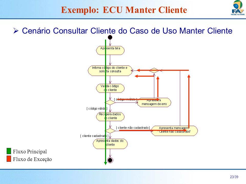 24/39 Fluxo Principal do Cenário Consultar Cliente do Caso de Uso Manter Cliente 1.Este caso de uso inicia quando o ator Balconista solicita o caso de uso Manter Cliente.