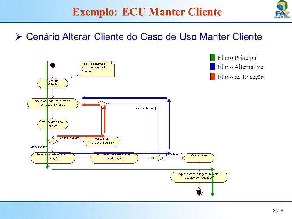 27/39 Fluxo Principal do Cenário Alterar Cliente do Caso de Uso Manter Cliente 1.Este caso de uso inicia quando o ator Balconista solicita o caso de uso Manter Cliente e tem realizado o cenário Consultar Cliente.