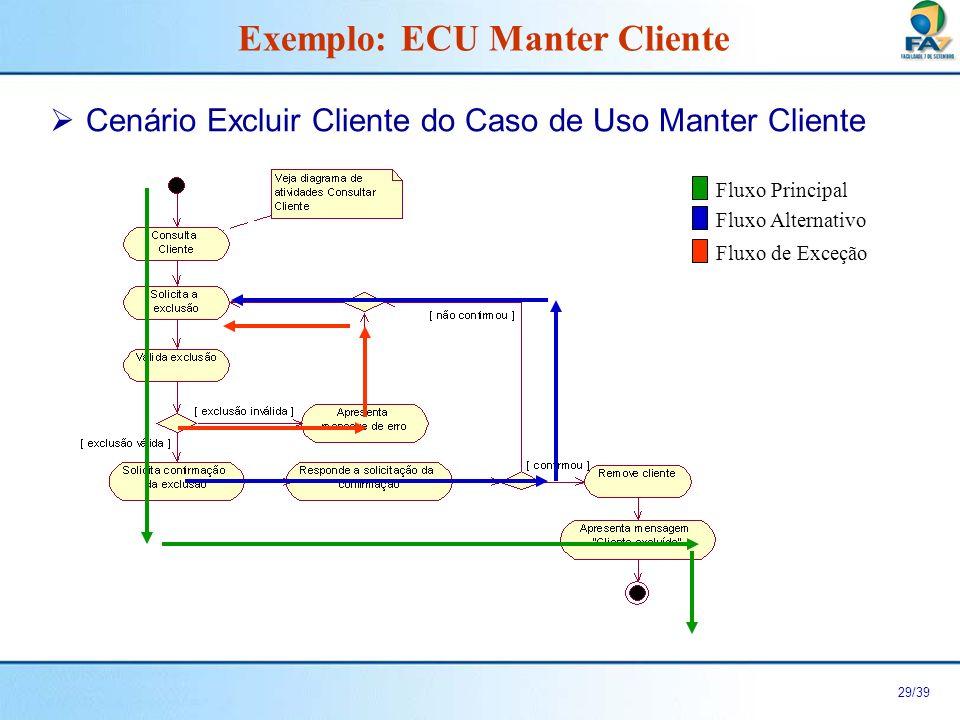 30/39 Fluxo Principal do Cenário Excluir Cliente do Caso de Uso Manter Cliente 1.Este caso de uso inicia quando o ator Balconista solicita o caso de uso Manter Cliente e tem realizado o cenário Consultar Cliente.