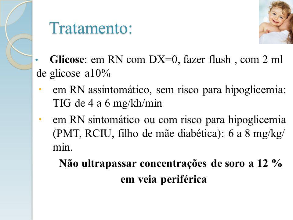 Tratamento: Glicose: em RN com DX=0, fazer flush, com 2 ml de glicose a10% em RN assintomático, sem risco para hipoglicemia: TIG de 4 a 6 mg/kh/min em