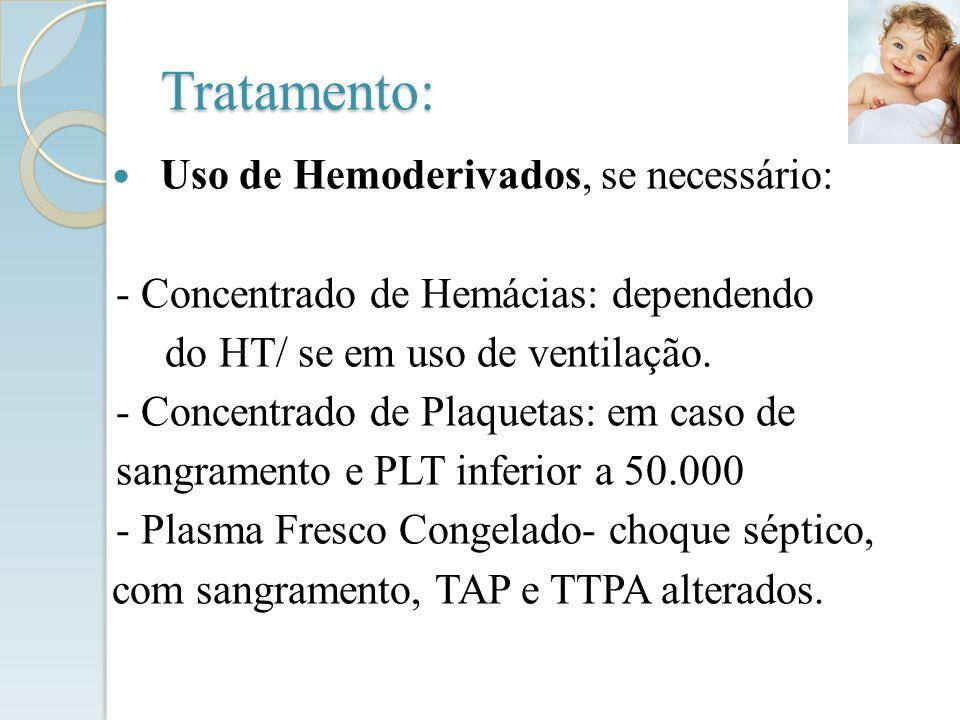 Uso de Hemoderivados, se necessário: - Concentrado de Hemácias: dependendo do HT/ se em uso de ventilação. - Concentrado de Plaquetas: em caso de sang