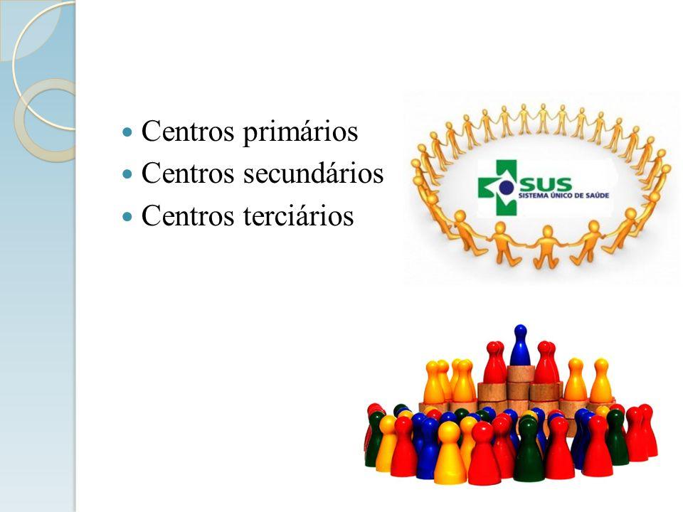 Centros primários Centros secundários Centros terciários