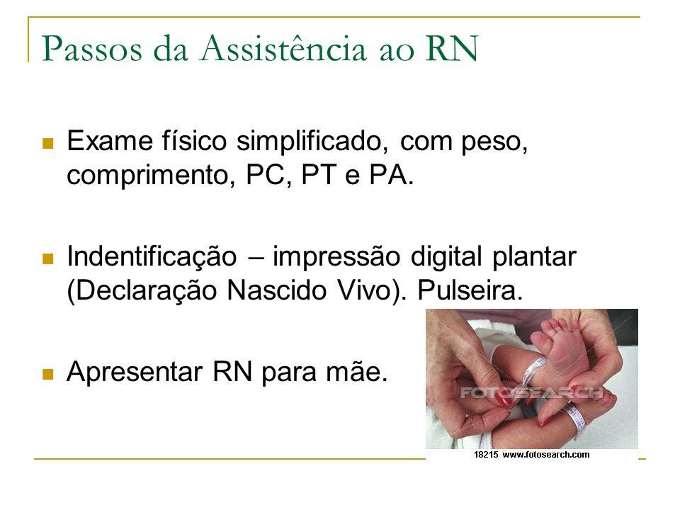 Passos da Assistência ao RN Exame físico simplificado, com peso, comprimento, PC, PT e PA. Indentificação – impressão digital plantar (Declaração Nasc