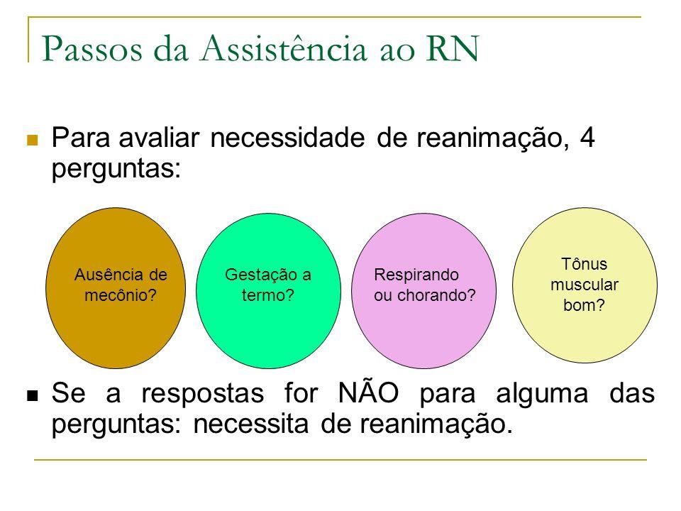 Passos da Assistência ao RN Para avaliar necessidade de reanimação, 4 perguntas: Se a respostas for NÃO para alguma das perguntas: necessita de reanim
