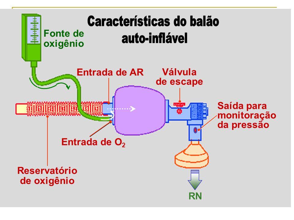 Reservatório de oxigênio Entrada de O 2 Entrada de AR Válvula de escape RN Fonte de oxigênio Saída para monitoração da pressão