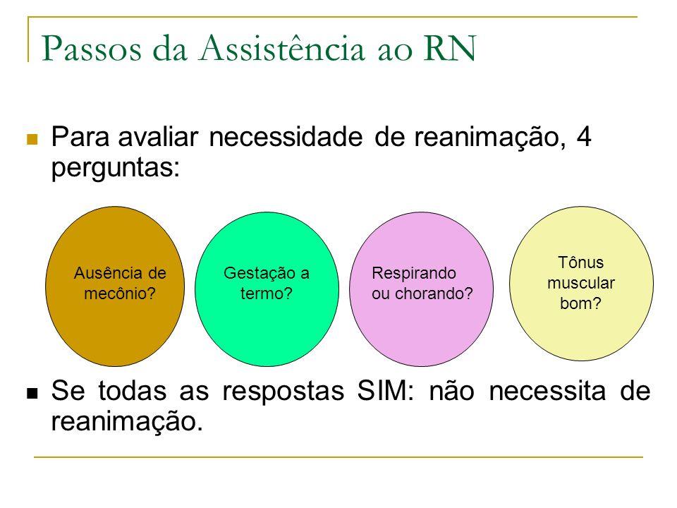 Passos da Assistência ao RN Para avaliar necessidade de reanimação, 4 perguntas: Se todas as respostas SIM: não necessita de reanimação. Ausência de m