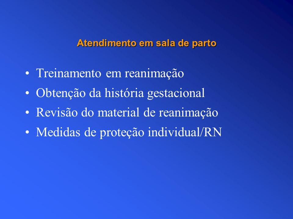 Atendimento em sala de parto Treinamento em reanimação Obtenção da história gestacional Revisão do material de reanimação Medidas de proteção individu