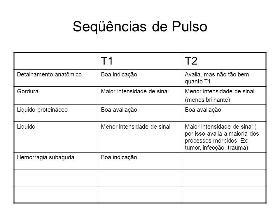 Seqüências de Pulso T1T2 Detalhamento anatômicoBoa indicaçãoAvalia, mas não tão bem quanto T1 GorduraMaior intensidade de sinalMenor intensidade de si