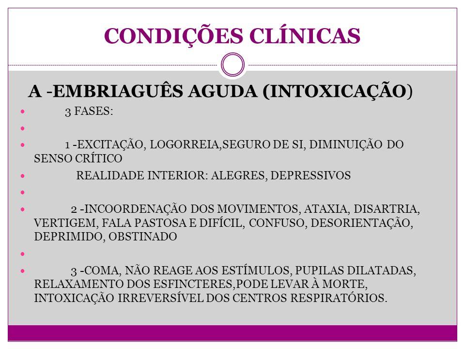 CONDIÇÕES CLÍNICAS A -EMBRIAGUÊS AGUDA (INTOXICAÇÃO) 3 FASES: 1 -EXCITAÇÃO, LOGORREIA,SEGURO DE SI, DIMINUIÇÃO DO SENSO CRÍTICO REALIDADE INTERIOR: ALEGRES, DEPRESSIVOS 2 -INCOORDENAÇÃO DOS MOVIMENTOS, ATAXIA, DISARTRIA, VERTIGEM, FALA PASTOSA E DIFÍCIL, CONFUSO, DESORIENTAÇÃO, DEPRIMIDO, OBSTINADO 3 -COMA, NÃO REAGE AOS ESTÍMULOS, PUPILAS DILATADAS, RELAXAMENTO DOS ESFINCTERES,PODE LEVAR À MORTE, INTOXICAÇÃO IRREVERSÍVEL DOS CENTROS RESPIRATÓRIOS.