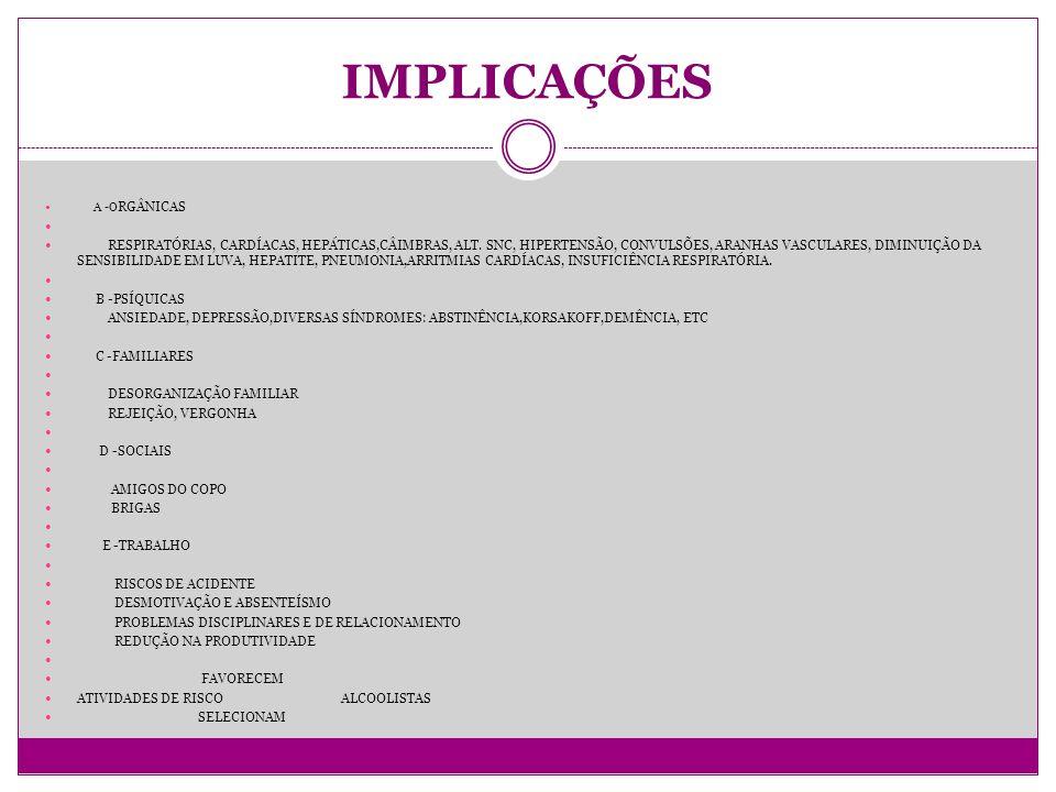 IMPLICAÇÕES A -O RGÂNICAS RESPIRATÓRIAS, CARDÍACAS, HEPÁTICAS,CÂIMBRAS, ALT.