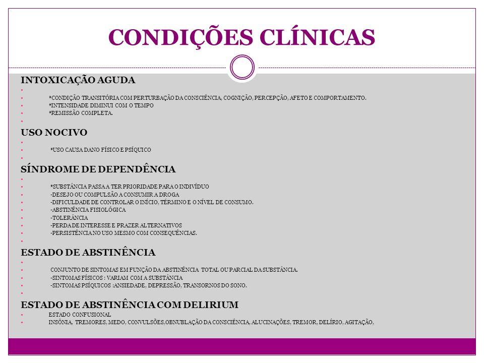 CLASSIFICAÇÃO FARMACOLÓGICA DAS DROGAS DEPRESSORAS DA ATIVIDADE SO SNC ALCOOL BENZODIAZEPÍNICOS BARBITÚRICOS OPIÁCIOS (morfina,heroina) SOLVENTES OU INALANTES ESTIMULANTES DA ATIVIDADE DO SNC COCAINA ANFETAMINA NICOTINA CAFEINA ANOREXÍGENOS PERTURBADORAS DA ATIVIDADE DO SNC ALUCINÓGENOS DERIVADOS DA CANABIS (MACONHA, HAXIXE) DERIVADO DE COGUMELO E PLANTAS SUBSTANCIAS SINTÉTICAS (LSD) ALUCINÓGENOS SECUNDÁRIOS ANTICOLINÉRGICOS OUTRAS SUBSTANCIAS EM DOSES ELEVADAS