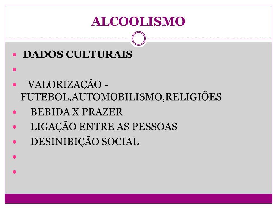 ALCOOLISMO DADOS CULTURAIS VALORIZAÇÃO - FUTEBOL,AUTOMOBILISMO,RELIGIÕES BEBIDA X PRAZER LIGAÇÃO ENTRE AS PESSOAS DESINIBIÇÃO SOCIAL
