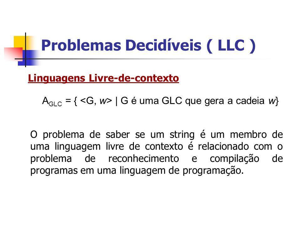 Problemas Decidíveis ( LLC ) Teorema 22: A GLC é uma linguagem decidível.