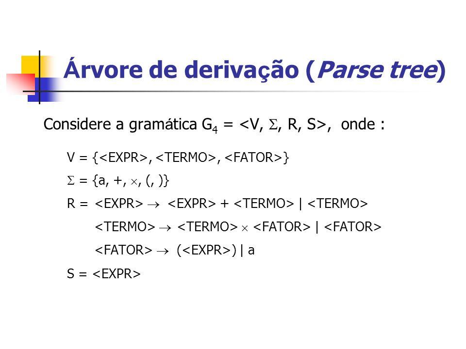 Considere a gram á tica G 4 =, onde : V = {,, } = {a, +,, (, )} R = + | | ( ) | a S = Á rvore de deriva ç ão (Parse tree)