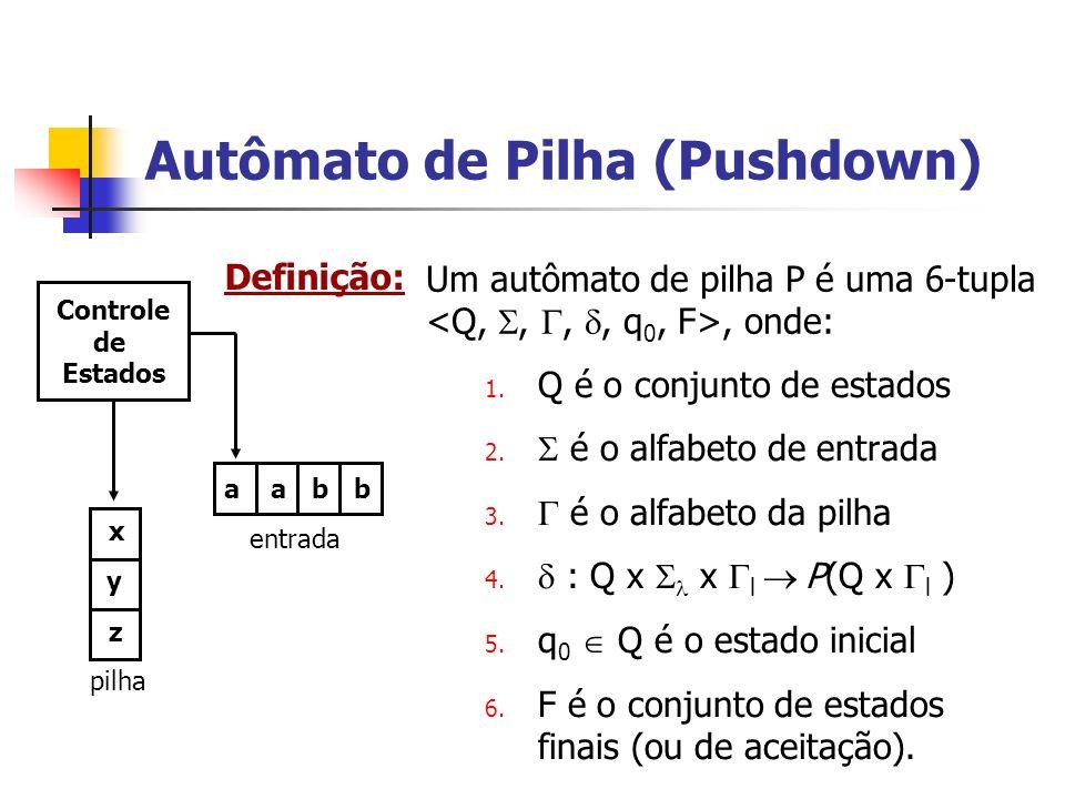 Autômato de Pilha (Pushdown) 1. Q é o conjunto de estados 2. é o alfabeto de entrada 3. é o alfabeto da pilha 4. : Q x x l P(Q x l ) 5. q 0 Q é o esta