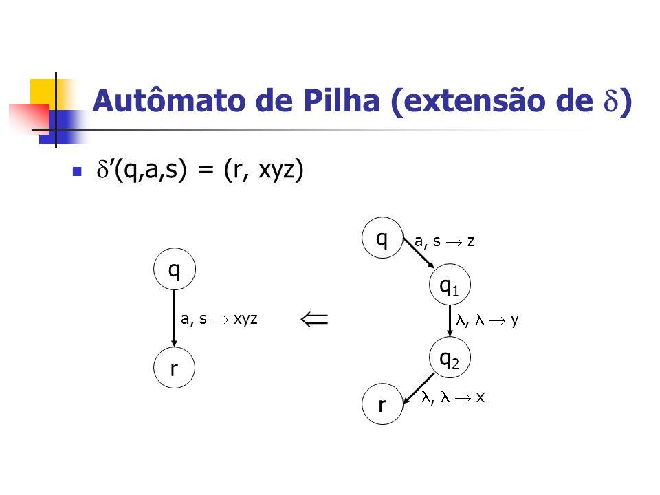 Autômato de Pilha (extensão de ) (q,a,s) = (r, xyz) q r a, s xyz q2q2 q1q1 q r a, s z, y, x