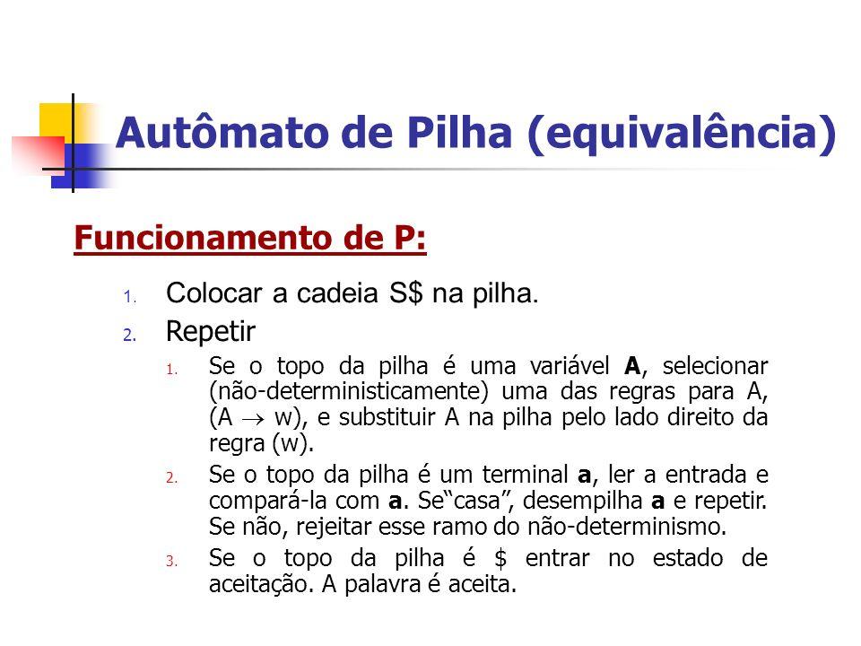 Autômato de Pilha (equivalência) Funcionamento de P: 1. Colocar a cadeia S$ na pilha. 2. Repetir 1. Se o topo da pilha é uma variável A, selecionar (n