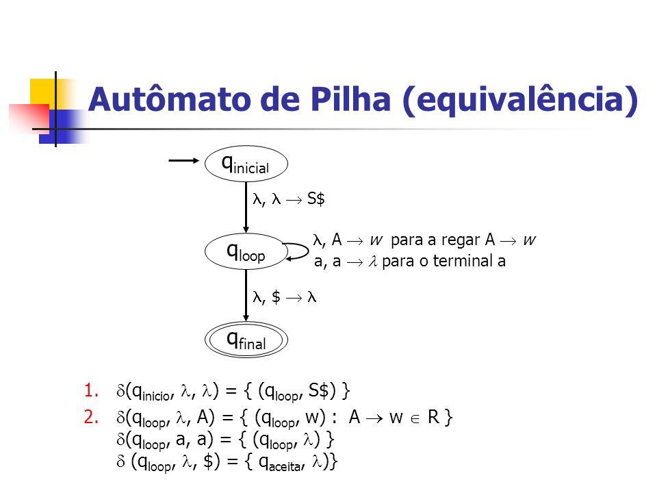 Autômato de Pilha (equivalência) 1. (q inicio,, ) = { (q loop, S$) } 2. (q loop,, A) = { (q loop, w) : A w R } (q loop, a, a) = { (q loop, ) } (q loop