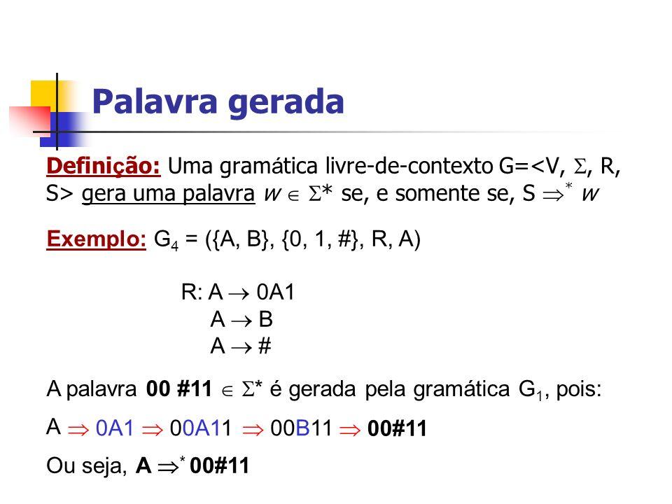Exemplo: G 5 = ({S}, {0, 1}, R, S) R: S 0S1 S Palavra gerada 0S1 00S11 0011 0S1 00S11 000S111 000111 S S S