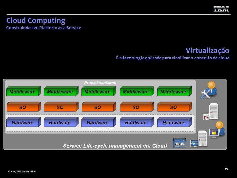 © 2009 IBM Corporation 11 Ciclo de vida de um Serviço em Cloud Definição Oferta Assinatura & Ativação Produção Terminação 1 – Projetar o serviço Assinante 2 – Catalogo de serviços Administrador Assinante Operador de TI Gerente de Entrega do Serviço Ciclo de Vida do Serviço 3 – Requisição feita 4 – Recurso fornecido 5 – Recursos em usos 6 – Devolução dos recursos