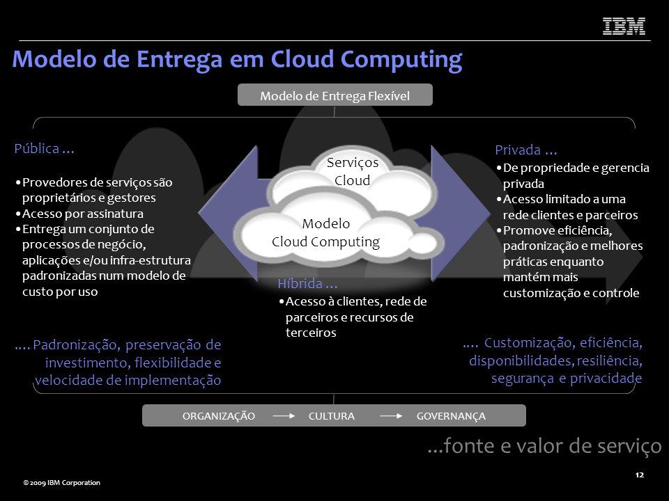 © 2009 IBM Corporation 12...fonte e valor de serviço Modelo de Entrega em Cloud Computing ORGANIZAÇÃOCULTURAGOVERNANÇA Modelo de Entrega Flexível Públ