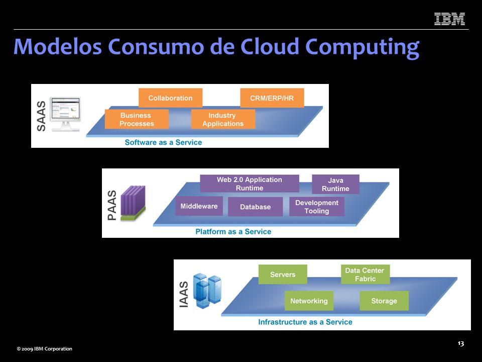 © 2009 IBM Corporation 14 = NEGÓCIO OTIMIZADO … permite que você aproveite novos investimentos para o benefício direto do negócio = AGILIDADE + NEGÓCIOS E TI ALINHADOS + FLEXIBILIDADE DE SERVIÇOS PADRÕES DE INDÚSTRIA + Cloud-onomics… CLOUD COMPUTING = Custo reduzido ….