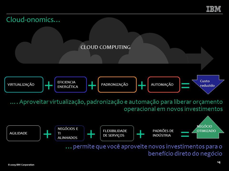 © 2009 IBM Corporation 14 = NEGÓCIO OTIMIZADO … permite que você aproveite novos investimentos para o benefício direto do negócio = AGILIDADE + NEGÓCI