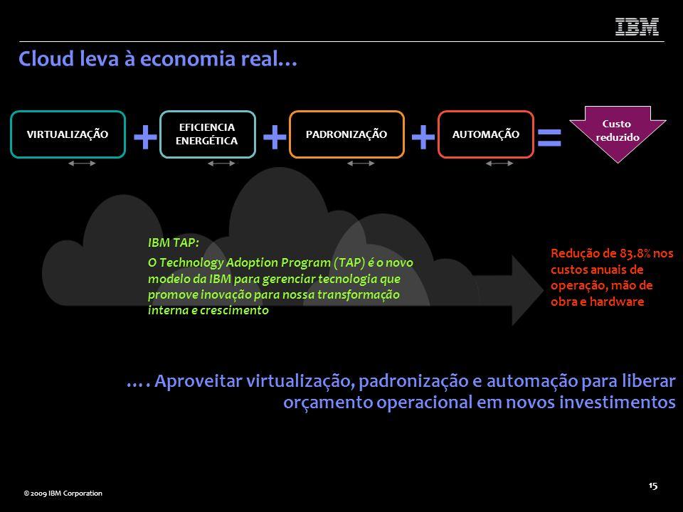 © 2009 IBM Corporation 15 Cloud leva à economia real… …. Aproveitar virtualização, padronização e automação para liberar orçamento operacional em novo
