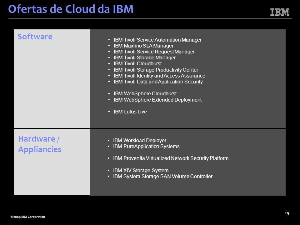 © 2009 IBM Corporation 20 Instalar na cloud Provisionamento em um clique Deployment otimizado Plataforma de colaboração para troca de conhecimento Web Server App Server DB Server Desenvolvedores, Usuários Beta, Operações, Gestores das aplicações, Unidades de Negócio Cloud para Desenvolvedores Desenvolvedores, Arquitetos, Testadores Desenvolver na cloud Ambientes de execução integrados, provisionados dinamicamente e escaláveis Repositórios para fontes e imagens re- utilizáveis Entregar serviço a partir cloud Transição transparente para ambiente de produção Acesso simples de qualquer lugar Aplicação Nova