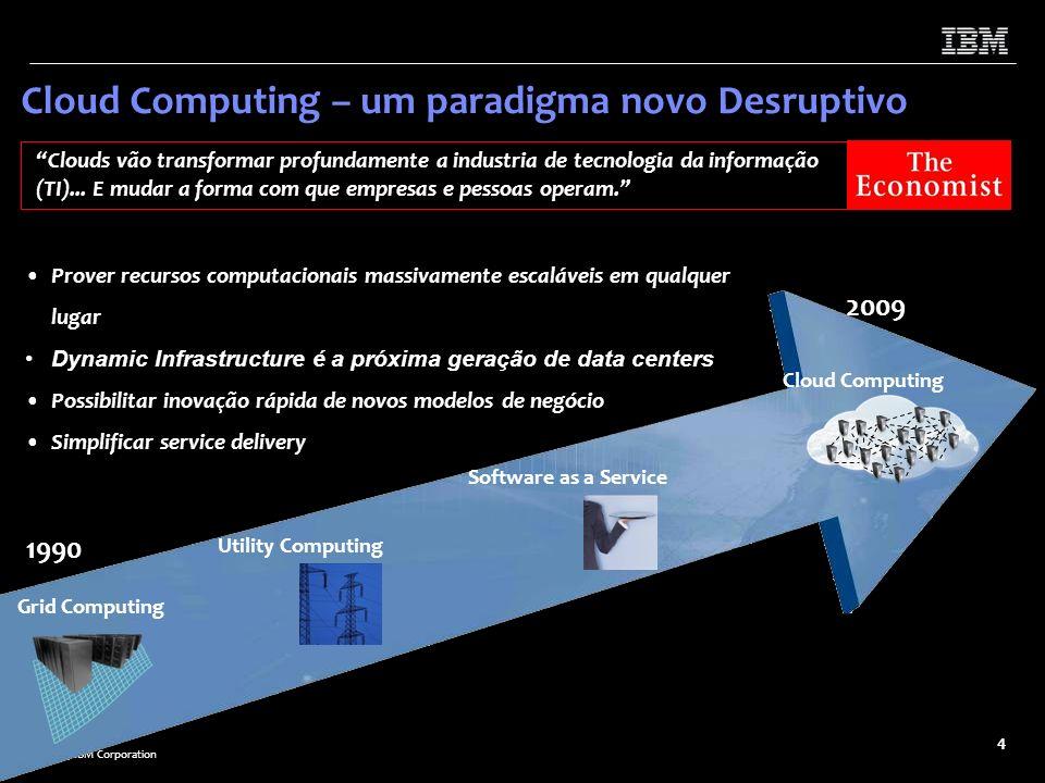 © 2009 IBM Corporation 4 Cloud Computing – um paradigma novo Desruptivo 1990 2009 Software as a Service Utility Computing Grid Computing Cloud Computi