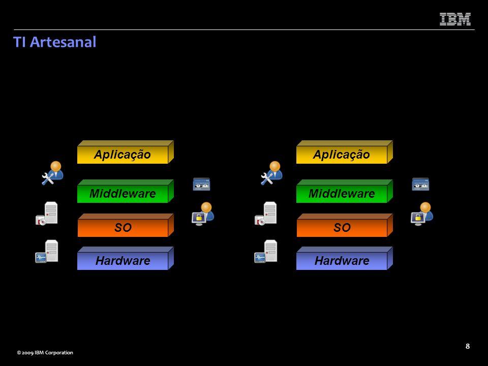 © 2009 IBM Corporation 8 TI Artesanal Hardware SO Middleware Aplicação Hardware SO Middleware Aplicação