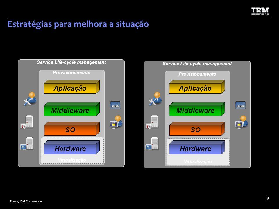 © 2009 IBM Corporation 9 Service Life-cycle management Provisionamento Virtualização Service Life-cycle management Provisionamento Virtualização Estra