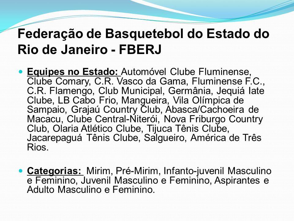 Federação de Basquetebol do Estado do Rio de Janeiro - FBERJ Equipes no Estado: Automóvel Clube Fluminense, Clube Comary, C.R. Vasco da Gama, Fluminen