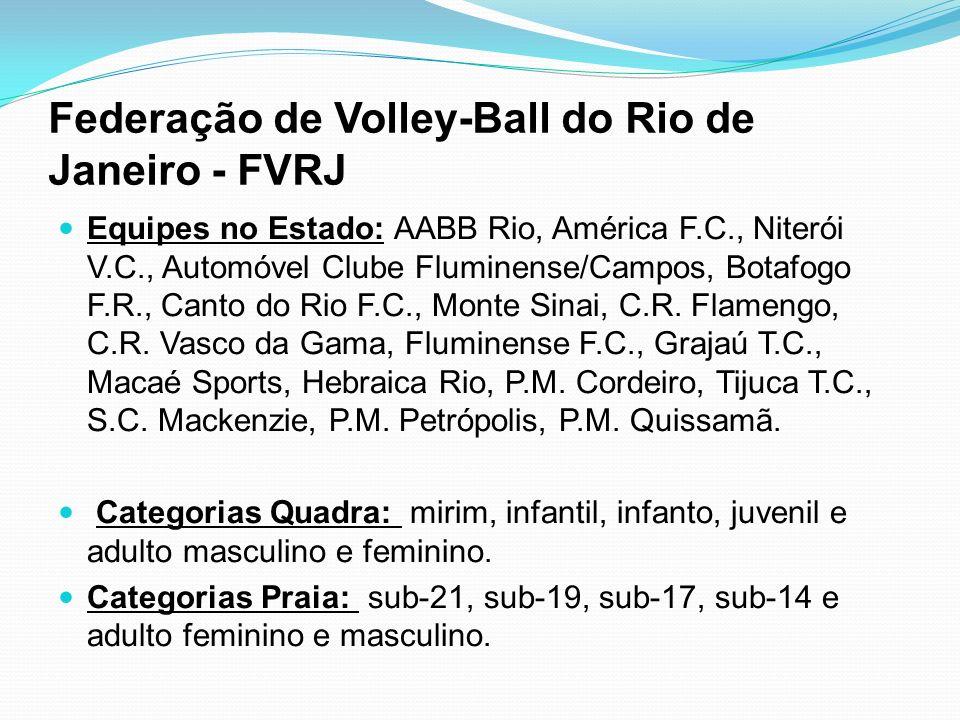 Federação de Volley-Ball do Rio de Janeiro - FVRJ Equipes no Estado: AABB Rio, América F.C., Niterói V.C., Automóvel Clube Fluminense/Campos, Botafogo