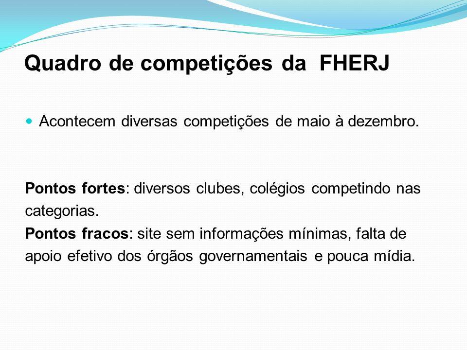 Quadro de competições da FHERJ Acontecem diversas competições de maio à dezembro. Pontos fortes: diversos clubes, colégios competindo nas categorias.