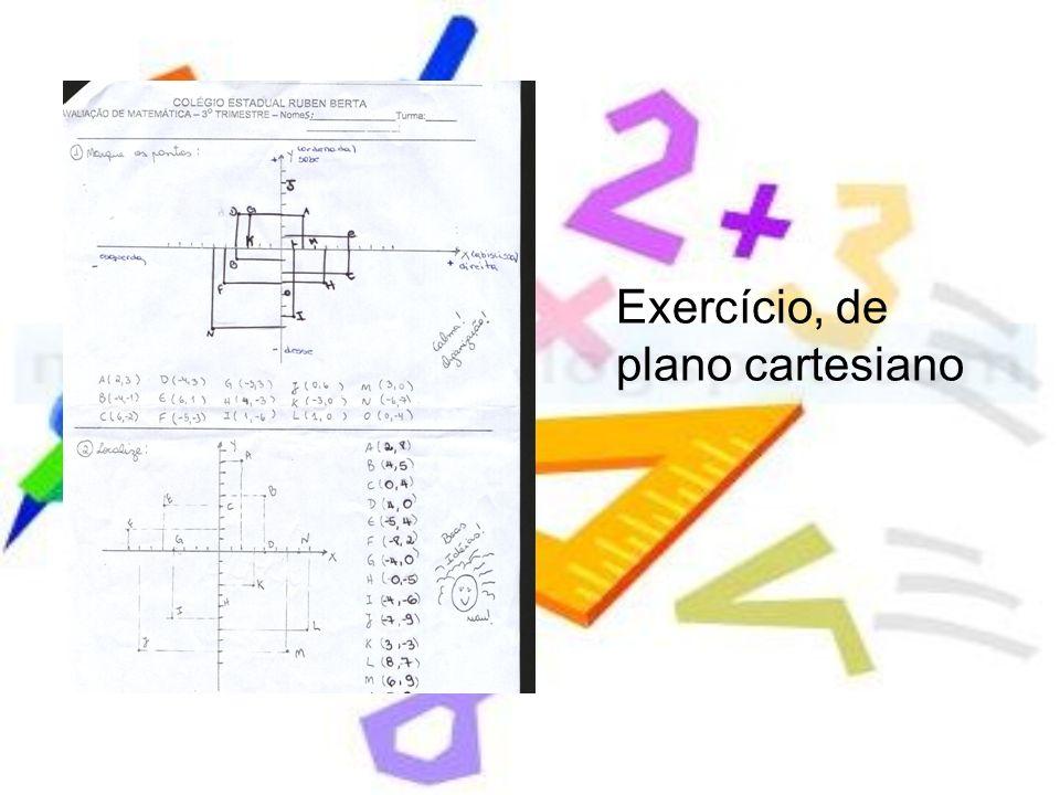 Exercício, de plano cartesiano