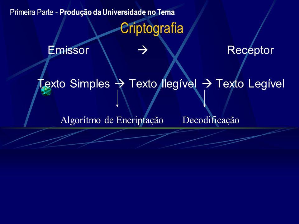 Criptografia Emissor Receptor Texto Simples Texto Ilegível Texto Legível Algorítmo de EncriptaçãoDecodificação Primeira Parte - Produção da Universida