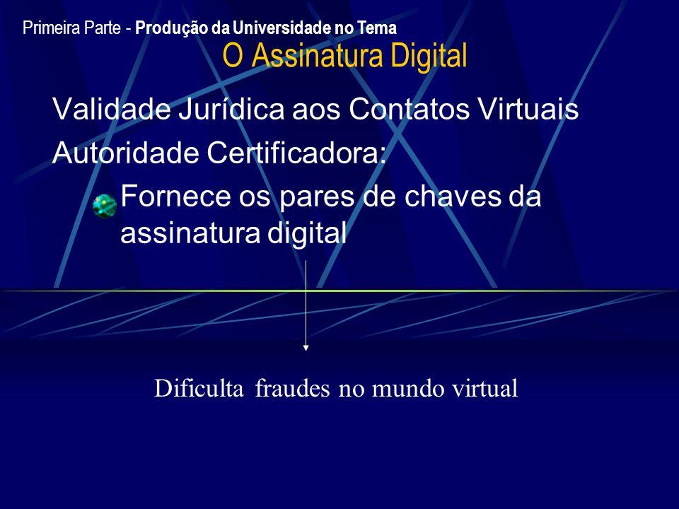 O Assinatura Digital Validade Jurídica aos Contatos Virtuais Autoridade Certificadora: Fornece os pares de chaves da assinatura digital Dificulta frau